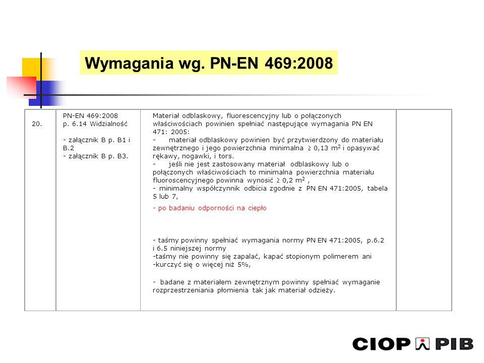 Wymagania wg. PN-EN 469:2008 20. PN-EN 469:2008 p. 6.14 Widzialność