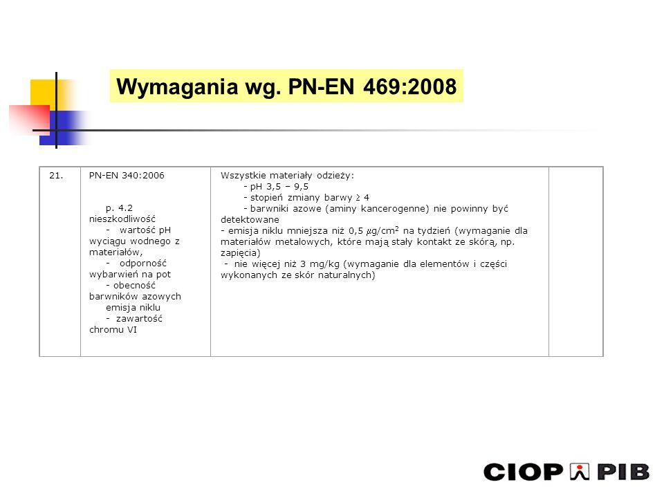 Wymagania wg. PN-EN 469:2008 21. PN-EN 340:2006 p. 4.2 nieszkodliwość