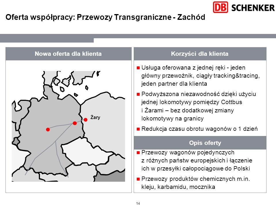 Oferta współpracy: Przewozy Transgraniczne - Zachód