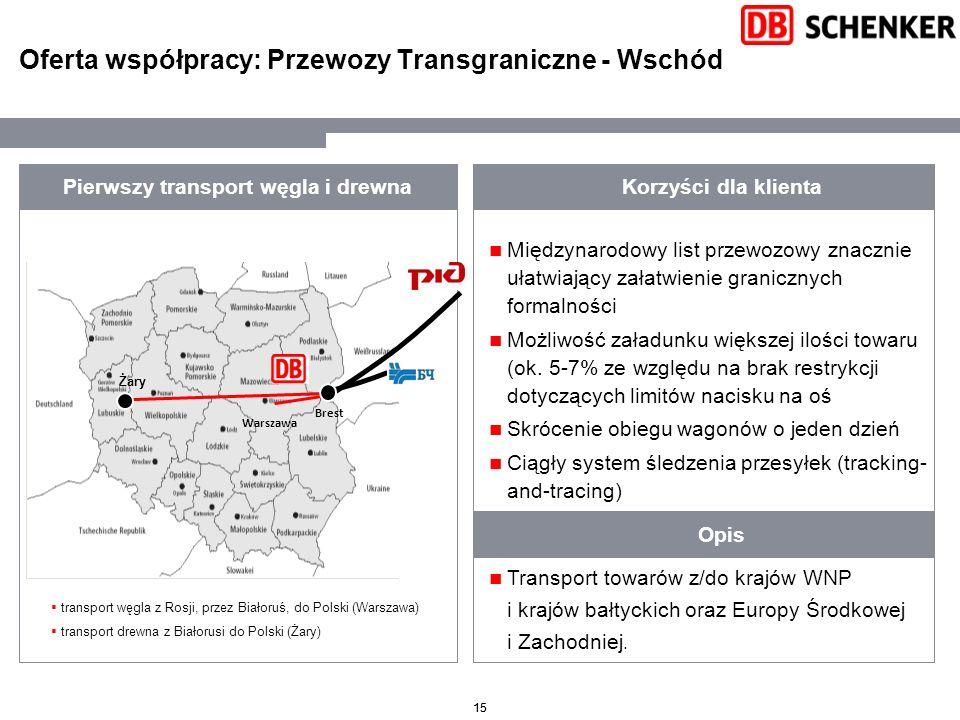 Oferta współpracy: Przewozy Transgraniczne - Wschód