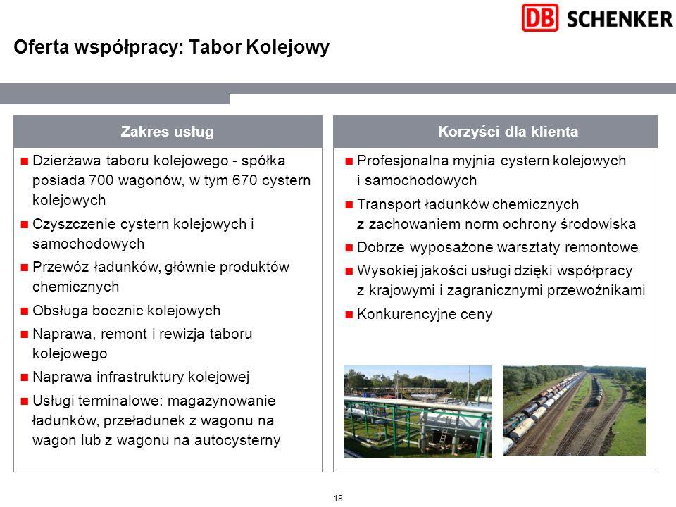 Oferta współpracy: Tabor Kolejowy