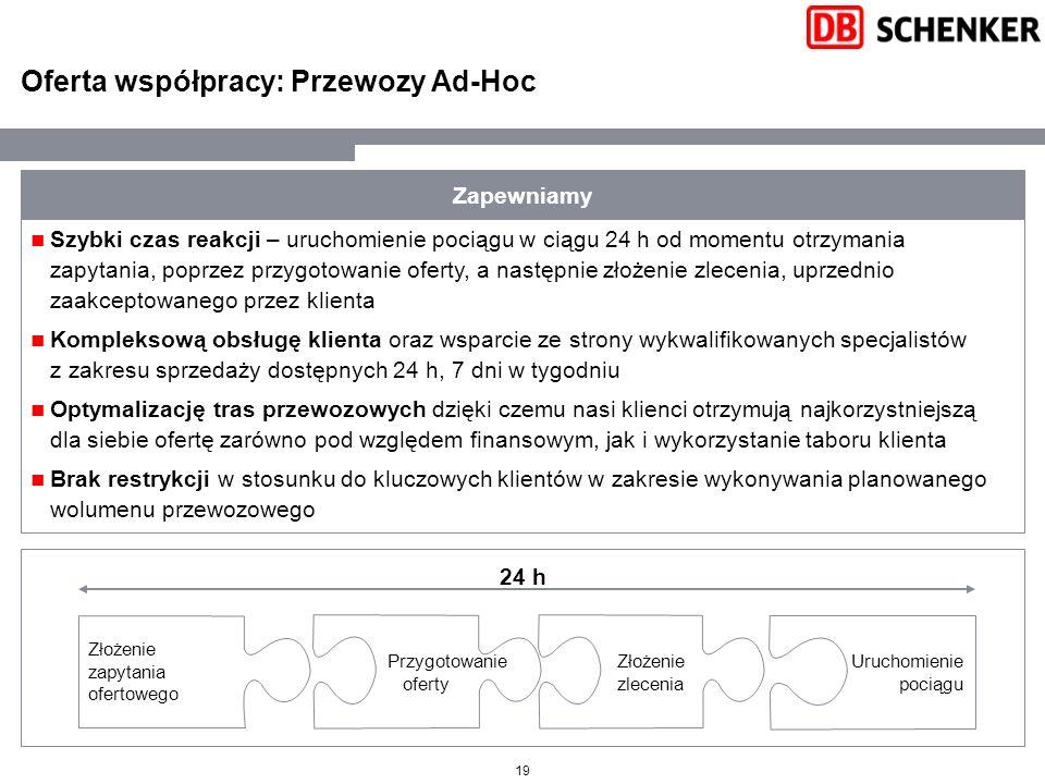 Oferta współpracy: Przewozy Ad-Hoc