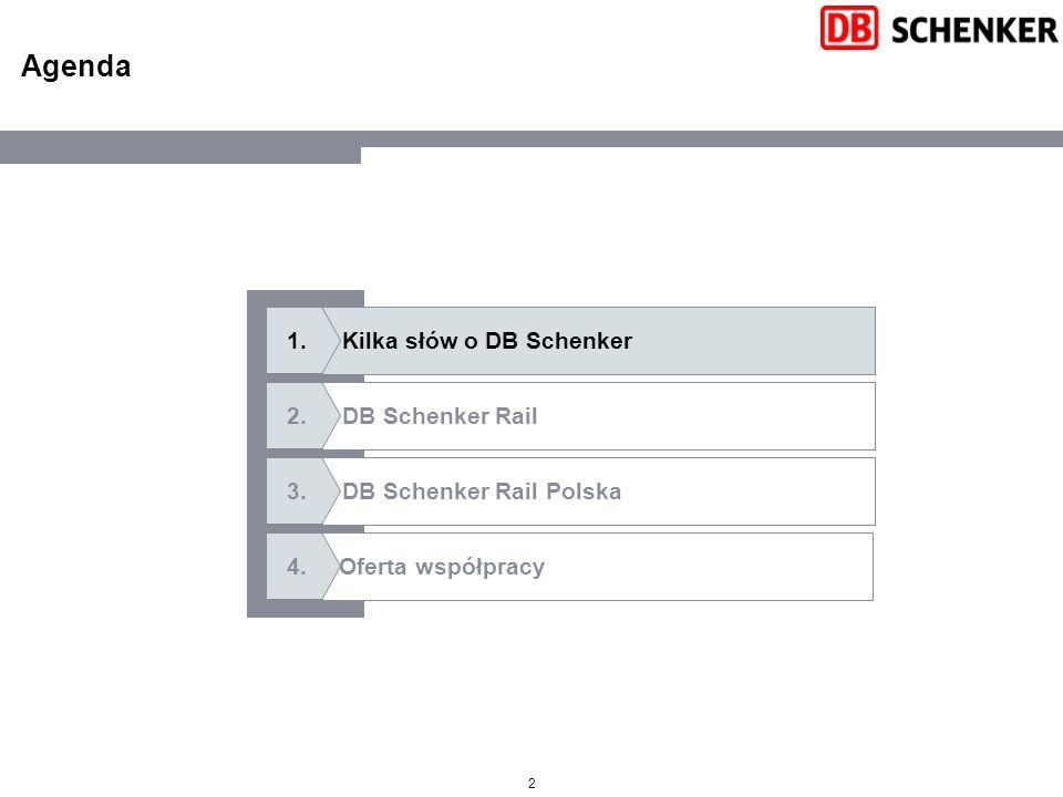 Agenda Kilka słów o DB Schenker DB Schenker Rail Oferta współpracy