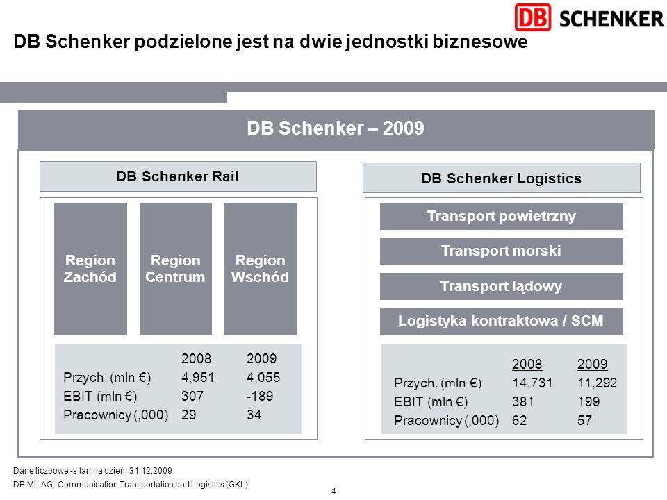DB Schenker podzielone jest na dwie jednostki biznesowe