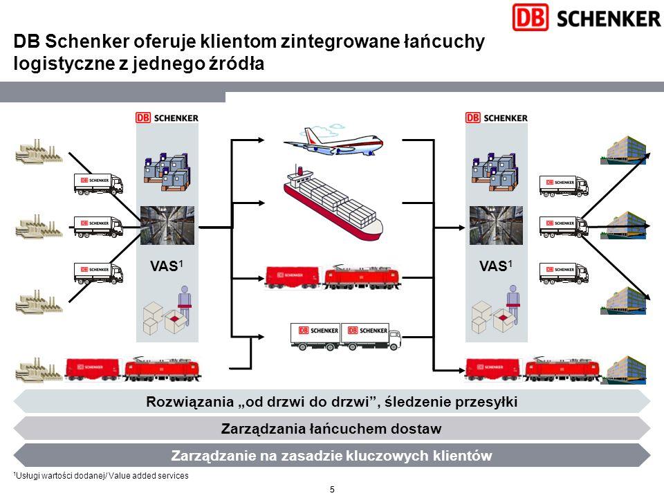 DB Schenker oferuje klientom zintegrowane łańcuchy logistyczne z jednego źródła