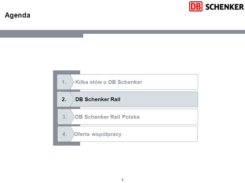 Agenda DB Schenker Rail Kilka słów o DB Schenker Oferta współpracy