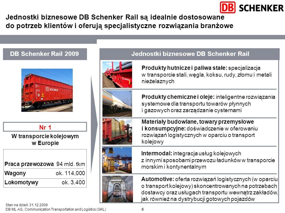 W transporcie kolejowym w Europie Jednostki biznesowe DB Schenker Rail