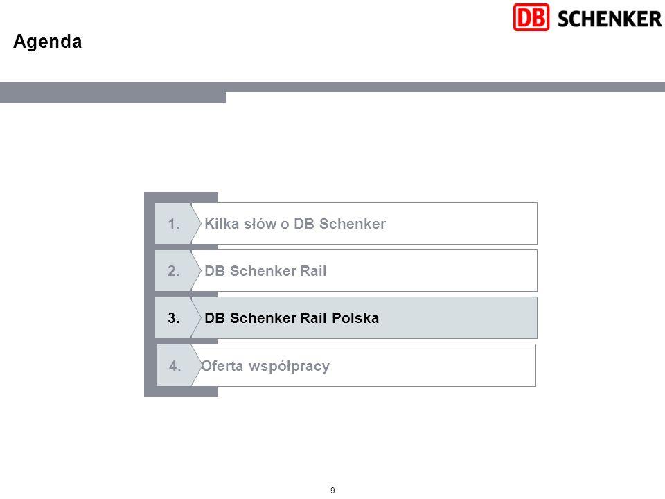 Agenda DB Schenker Rail Polska Kilka słów o DB Schenker