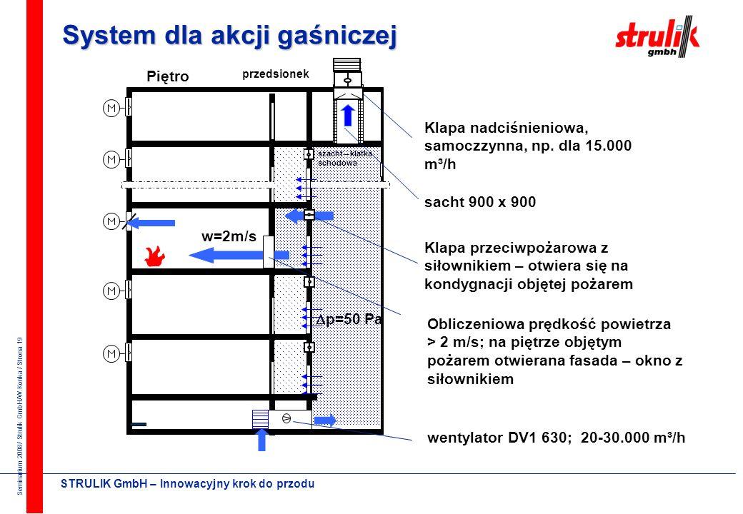System dla akcji gaśniczej