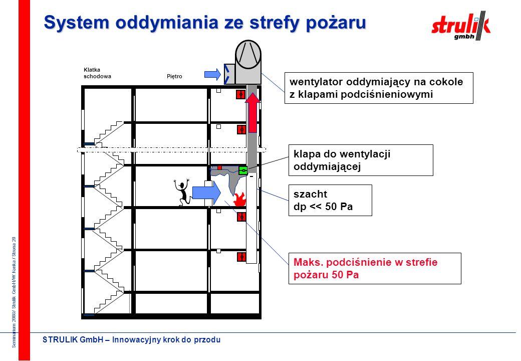 System oddymiania ze strefy pożaru