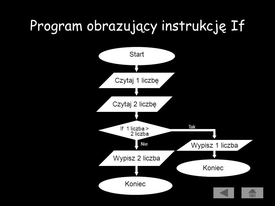 Program obrazujący instrukcję If