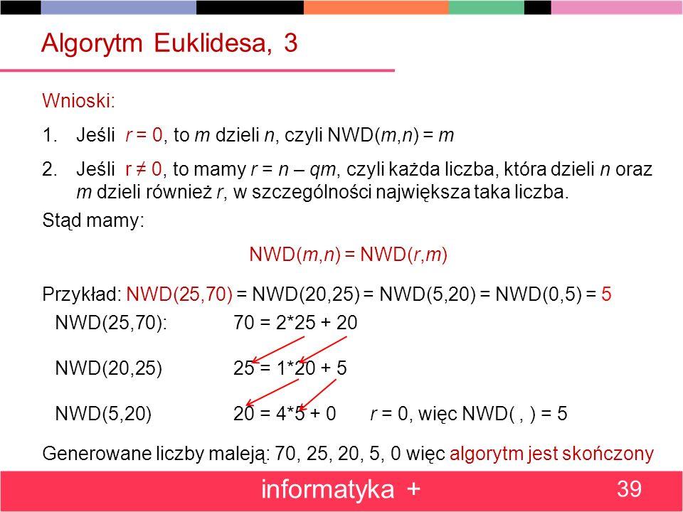 Algorytm Euklidesa, 3 informatyka + Wnioski:
