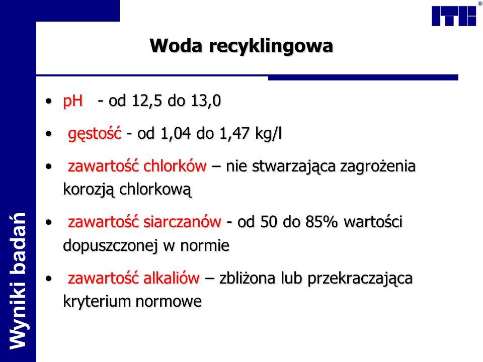 Wyniki badań Woda recyklingowa pH - od 12,5 do 13,0