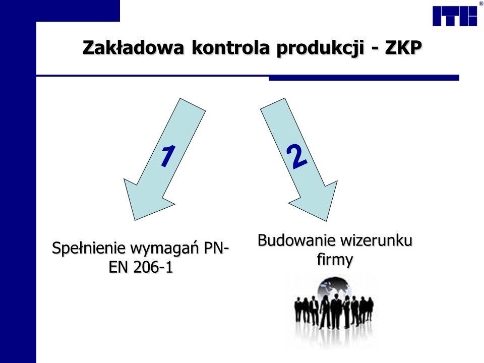 Zakładowa kontrola produkcji - ZKP