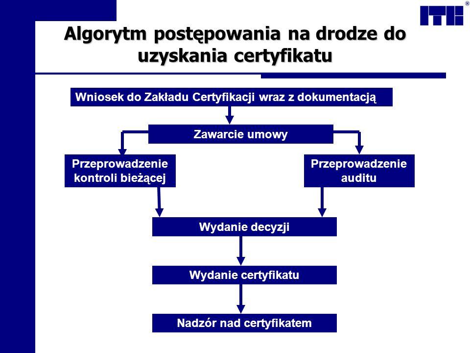 Algorytm postępowania na drodze do uzyskania certyfikatu