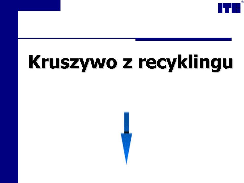 Kruszywo z recyklingu