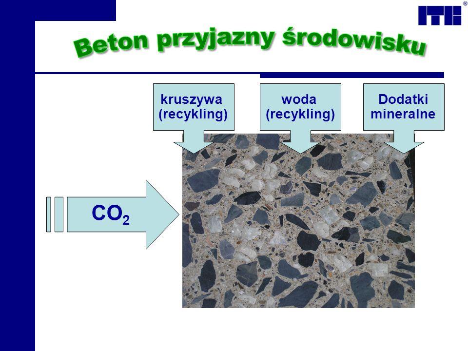 Beton przyjazny środowisku