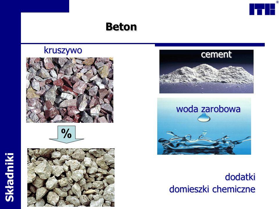 Beton woda zarobowa dodatki domieszki chemiczne % cement Składniki