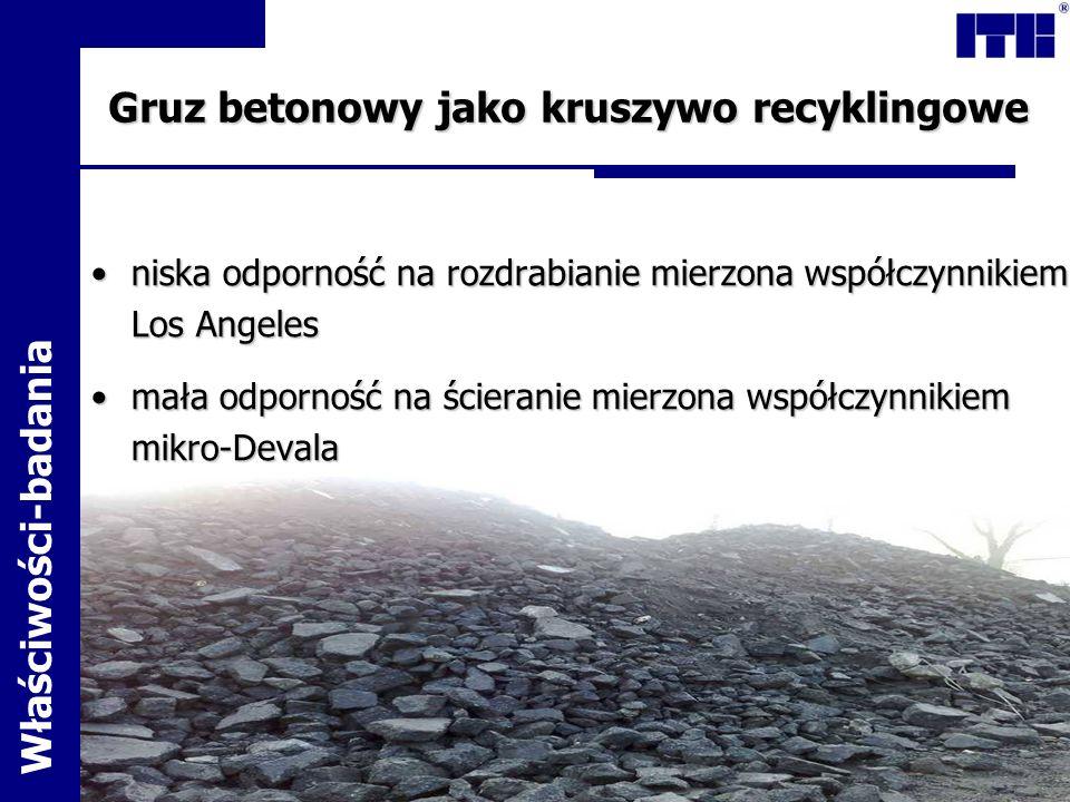 Gruz betonowy jako kruszywo recyklingowe