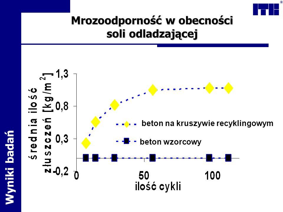 Mrozoodporność w obecności soli odladzającej