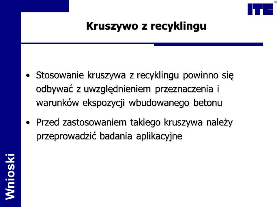 Wnioski Kruszywo z recyklingu