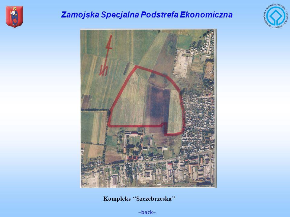 Kompleks Szczebrzeska