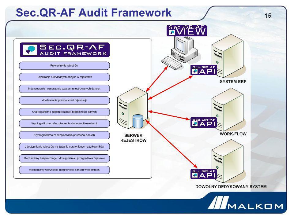 Sec.QR-AF Audit Framework