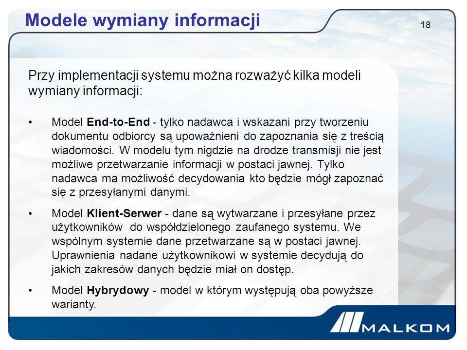 Modele wymiany informacji