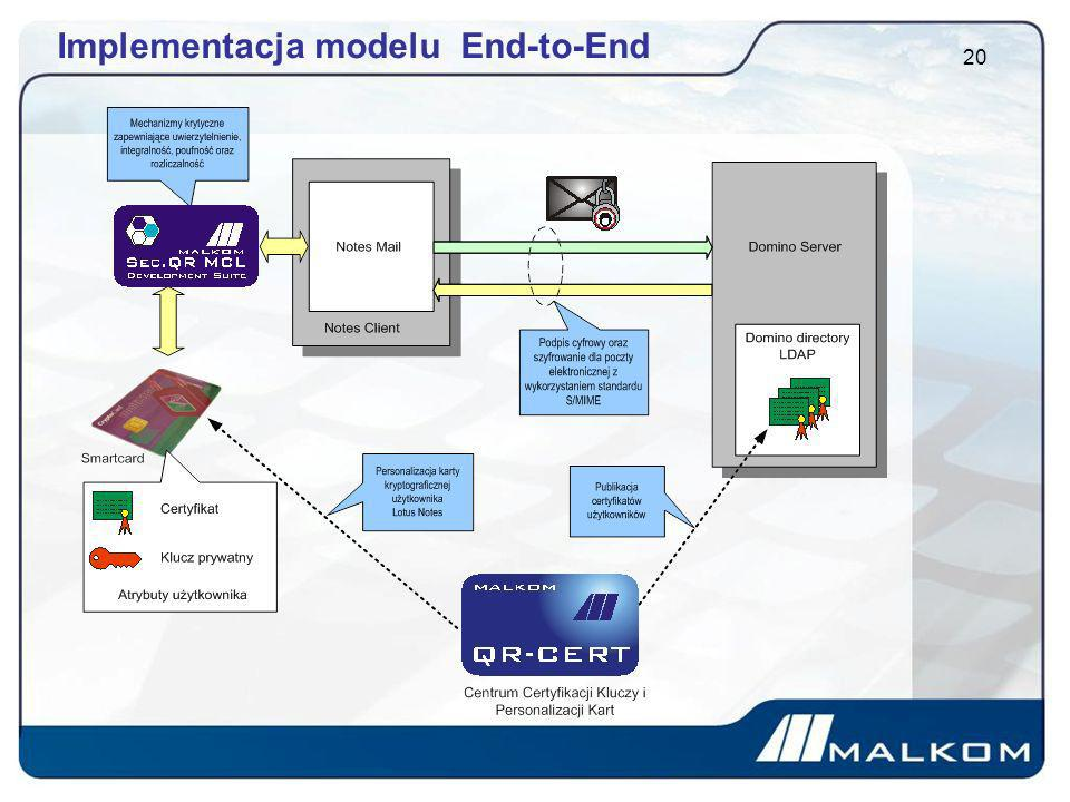 Implementacja modelu End-to-End
