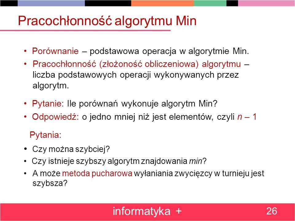 Pracochłonność algorytmu Min