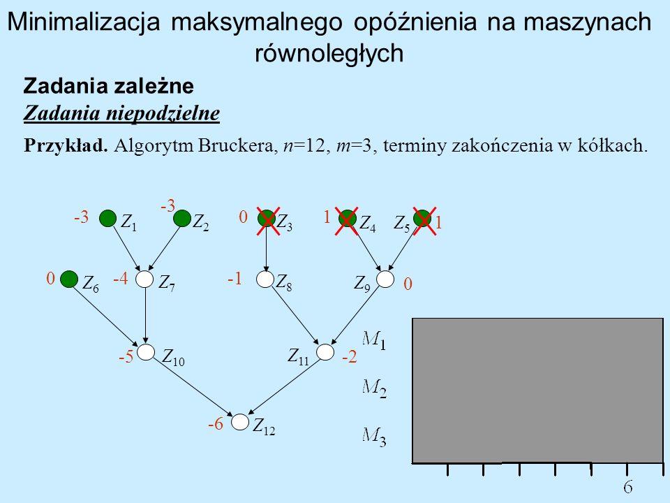 Minimalizacja maksymalnego opóźnienia na maszynach równoległych
