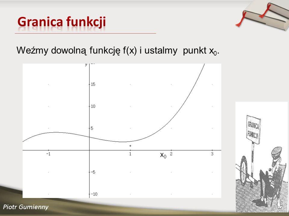 Granica funkcji Weźmy dowolną funkcję f(x) i ustalmy punkt x0. x0