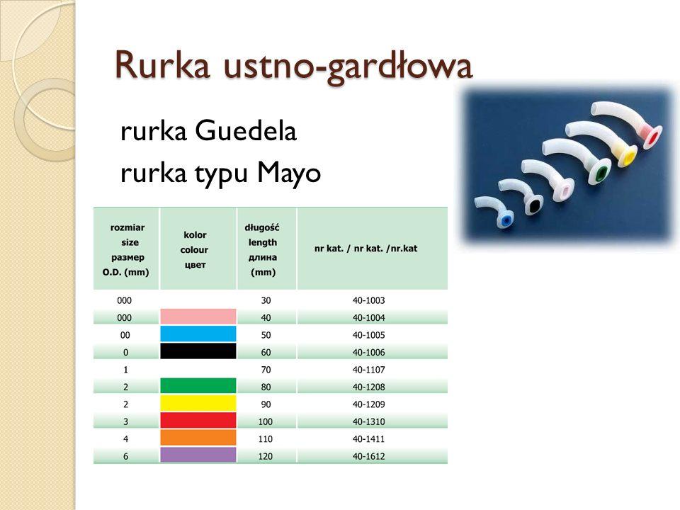 Rurka ustno-gardłowa rurka Guedela rurka typu Mayo