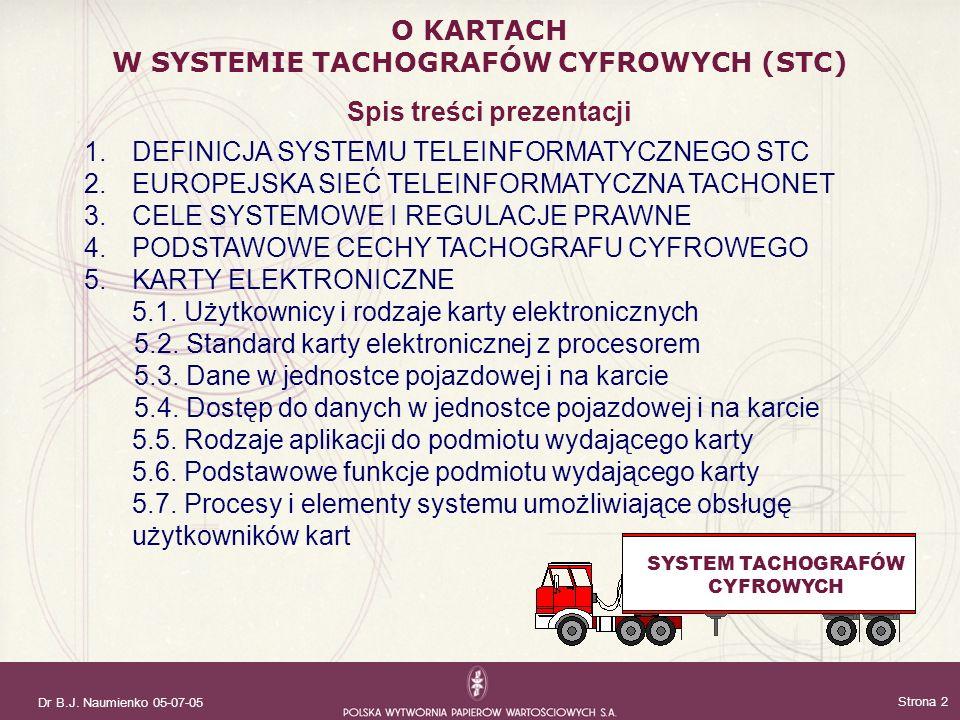 O KARTACH W SYSTEMIE TACHOGRAFÓW CYFROWYCH (STC)