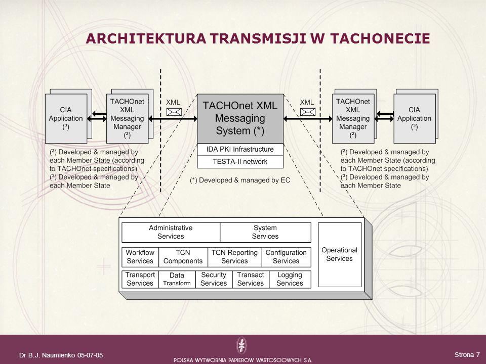 ARCHITEKTURA TRANSMISJI W TACHONECIE