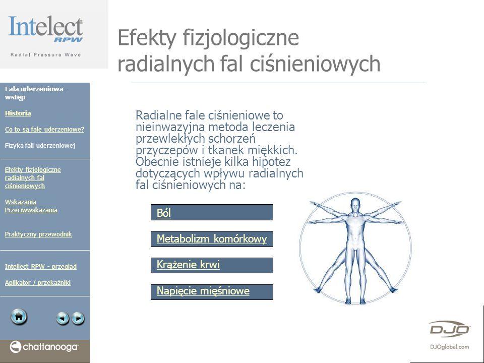Efekty fizjologiczne radialnych fal ciśnieniowych