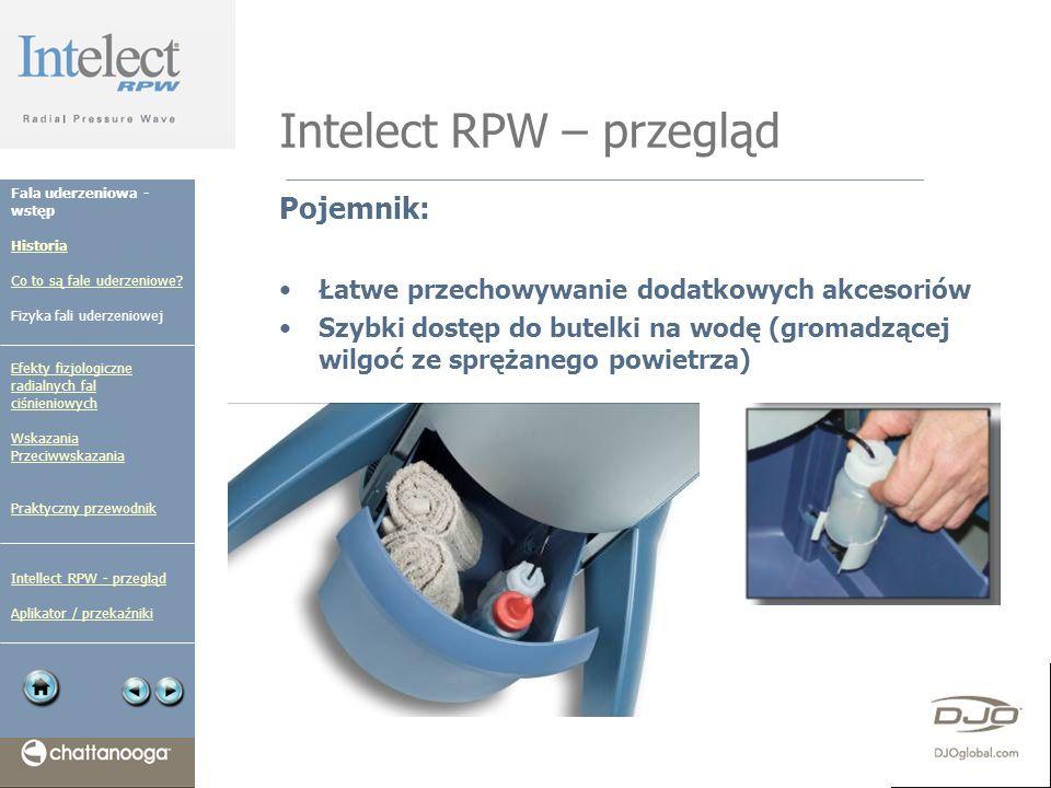 Intelect RPW – przegląd