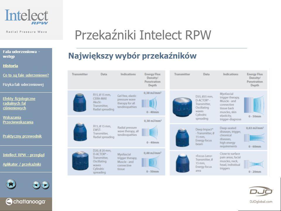 Przekaźniki Intelect RPW