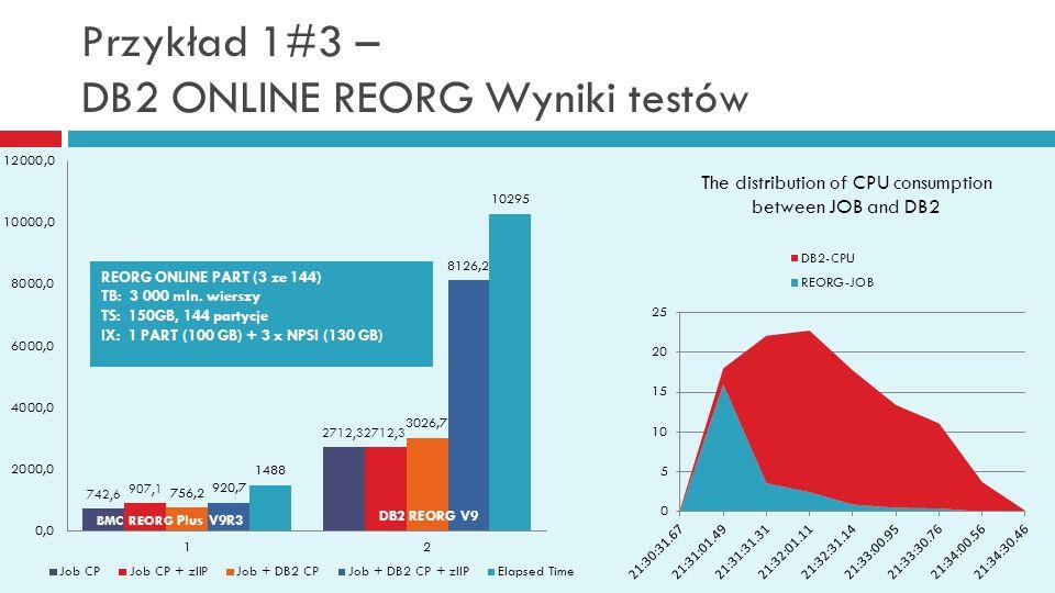 Przykład 1#3 – DB2 ONLINE REORG Wyniki testów