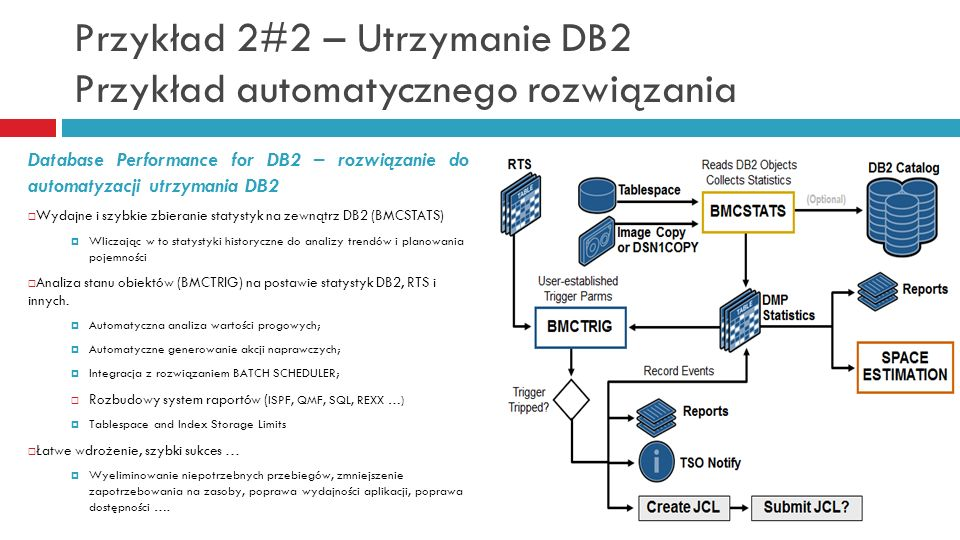 Przykład 2#2 – Utrzymanie DB2 Przykład automatycznego rozwiązania