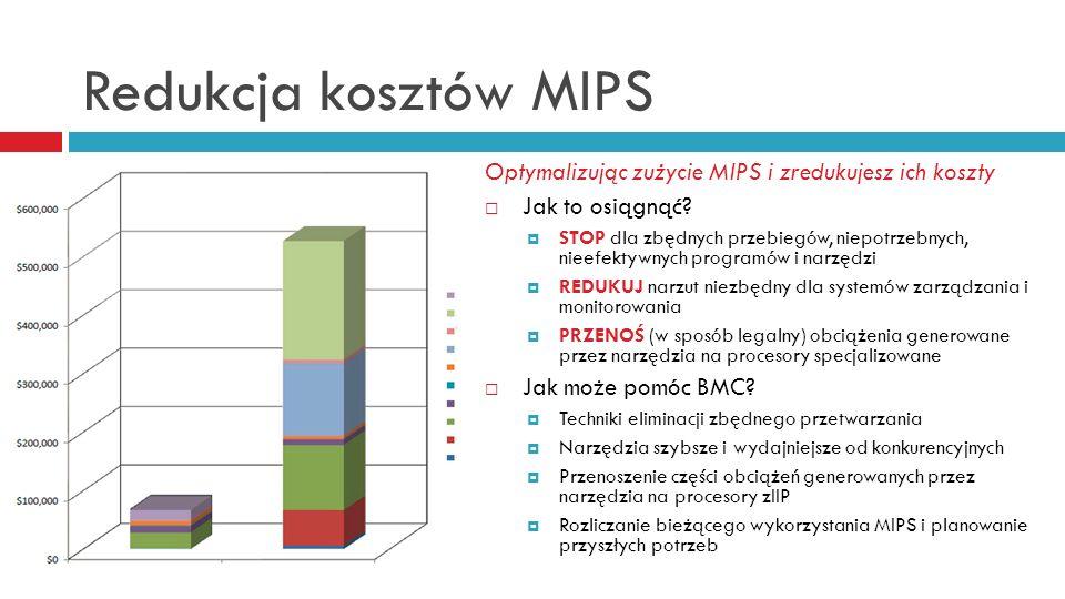 Redukcja kosztów MIPS Optymalizując zużycie MIPS i zredukujesz ich koszty. Jak to osiągnąć