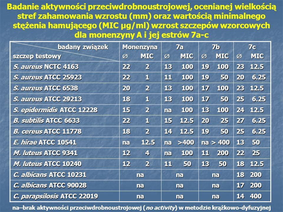 Badanie aktywności przeciwdrobnoustrojowej, ocenianej wielkością stref zahamowania wzrostu (mm) oraz wartością minimalnego stężenia hamującego (MIC µg/ml) wzrost szczepów wzorcowych dla monenzyny A i jej estrów 7a-c