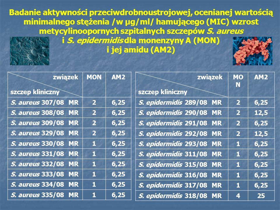 i S. epidermidis dla monenzyny A (MON) i jej amidu (AM2)