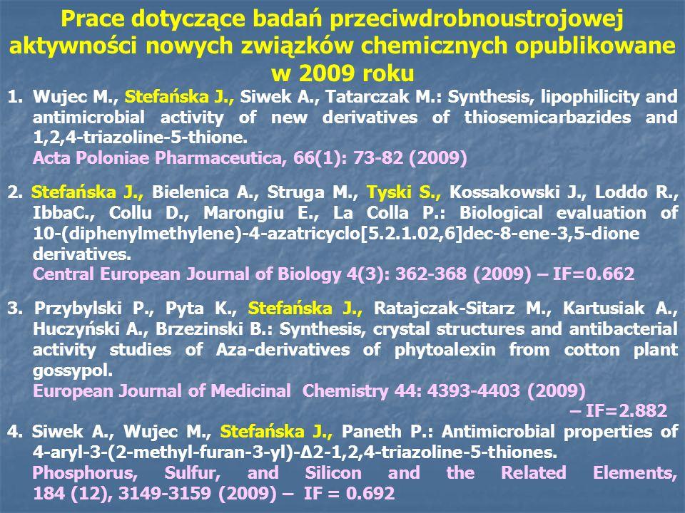 Prace dotyczące badań przeciwdrobnoustrojowej aktywności nowych związków chemicznych opublikowane w 2009 roku