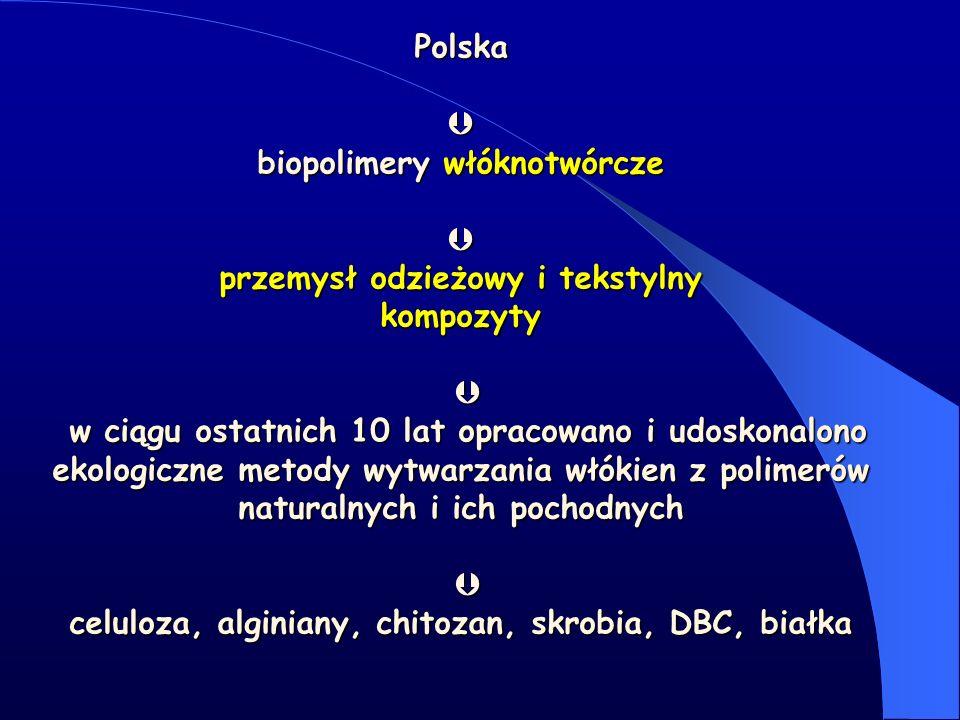 biopolimery włóknotwórcze
