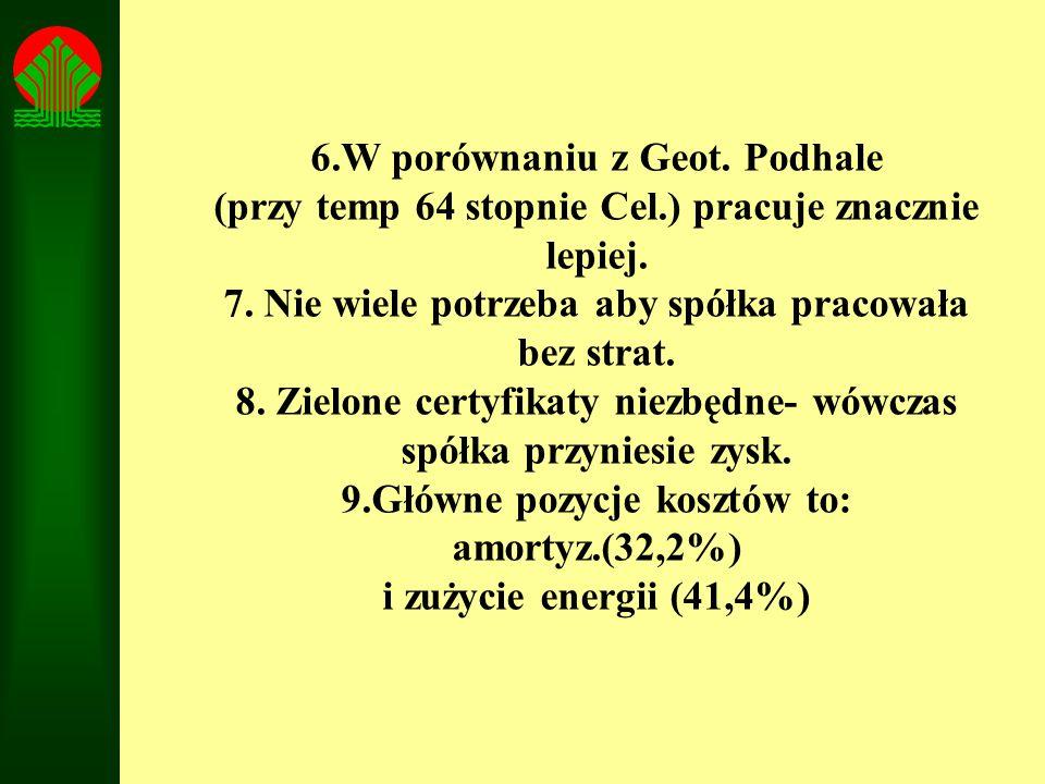 6.W porównaniu z Geot. Podhale