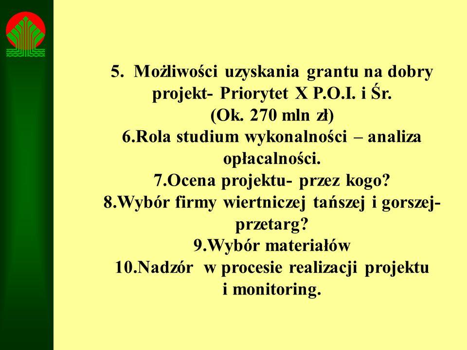 6.Rola studium wykonalności – analiza opłacalności.