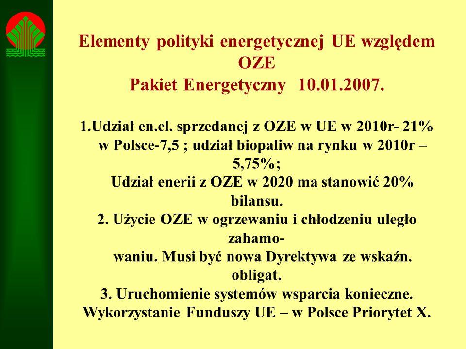 Elementy polityki energetycznej UE względem OZE