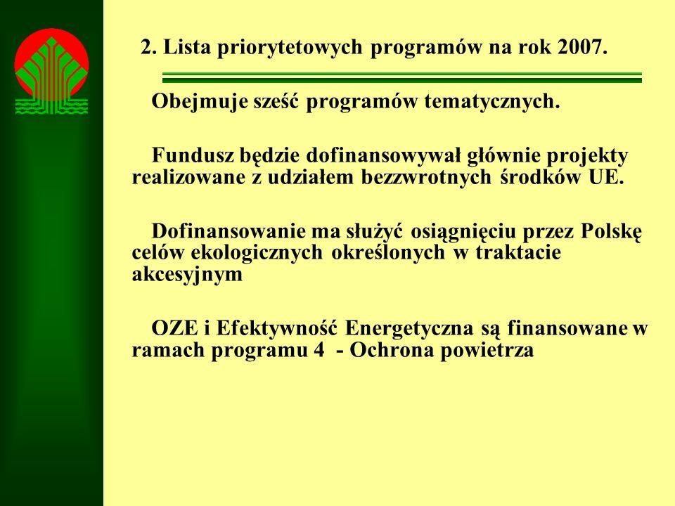 2. Lista priorytetowych programów na rok 2007.