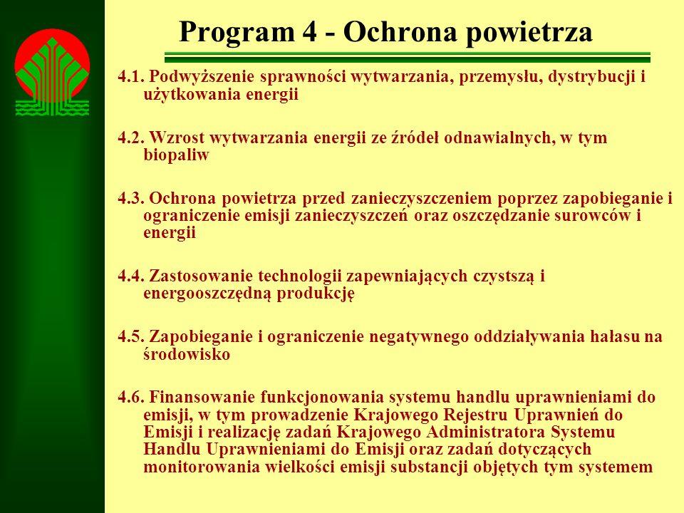 Program 4 - Ochrona powietrza